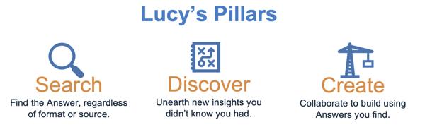 Lucy's Pillars